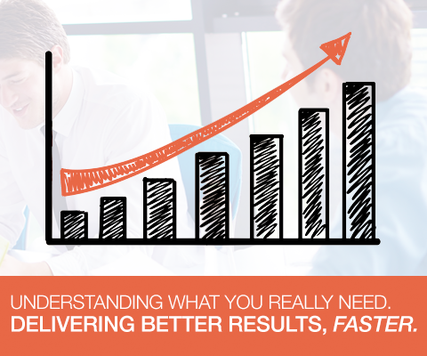 Understanding what you really need. Delivering Better Results, Faster.